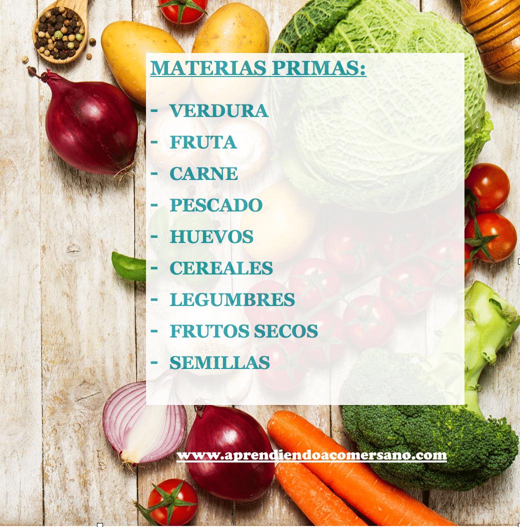 ¿Que es comer saludablemente?