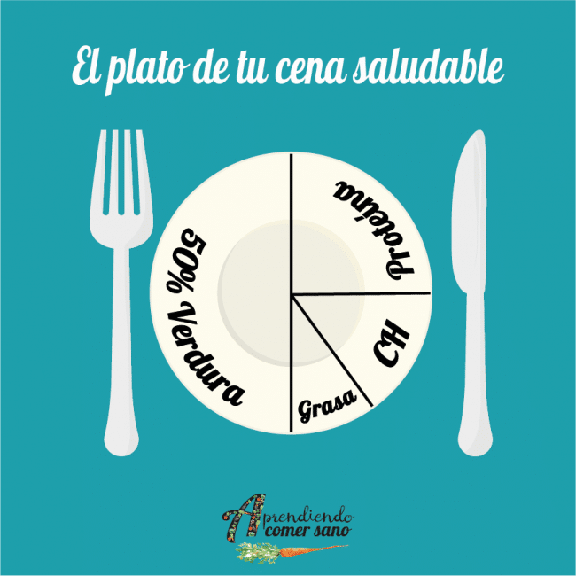 Alt=Plato cena saludable