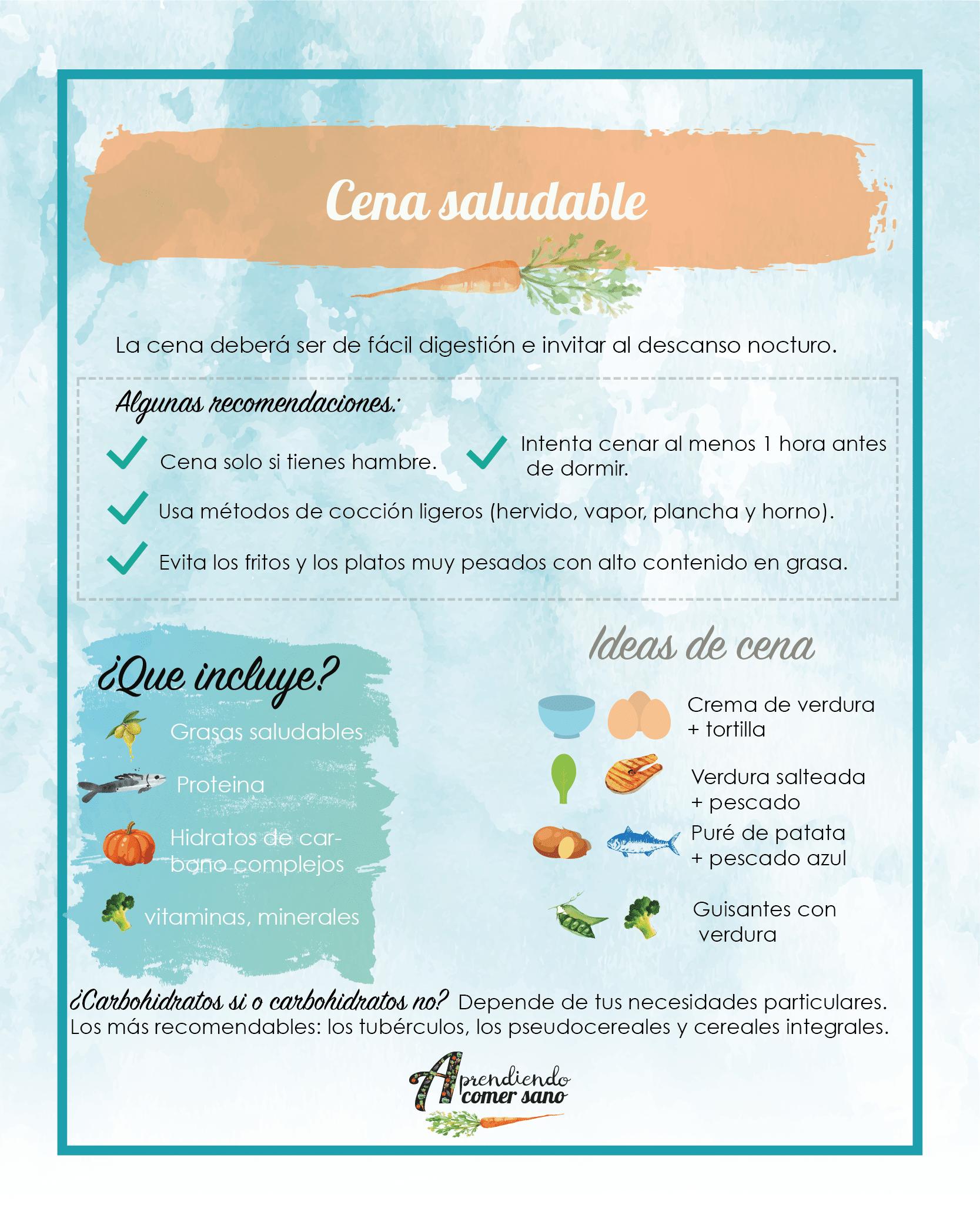 alt=Infografía cena saludable